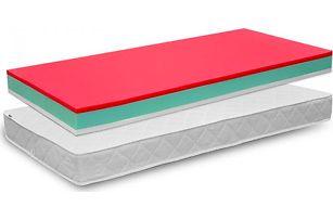 Klasická sendvičová matrace Bona 180x200cm